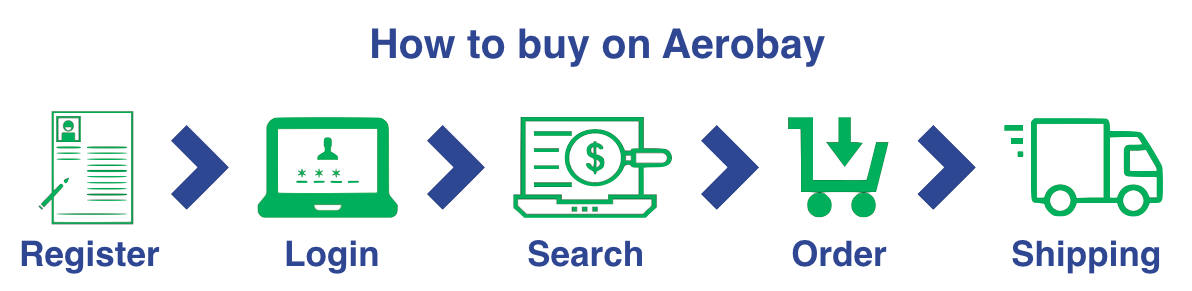 How to buy on aerobay